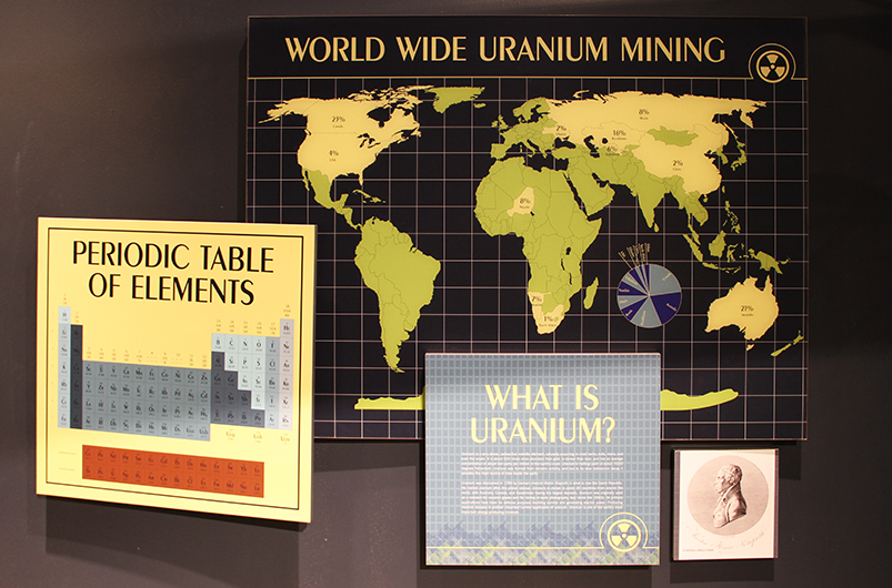 World Wide Uranium Mining, Nuclear Museum, Albuquerque, US